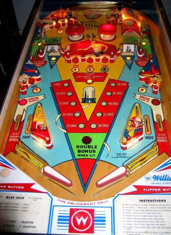 blue chip pinball machine